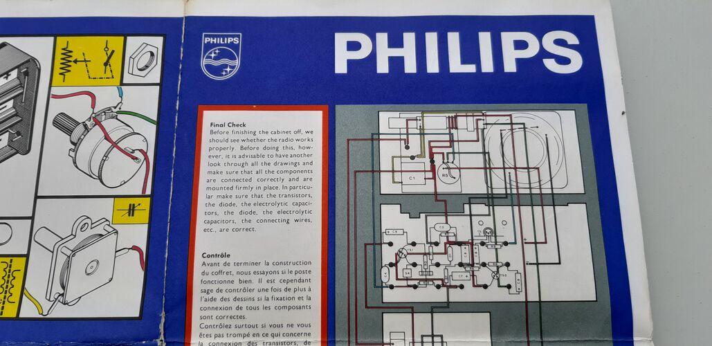 Affiche Philips Vintage