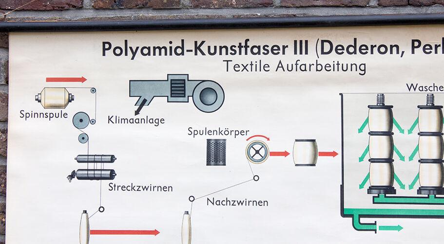 Vieille carte scolaire polyamide III