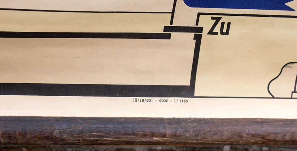 Carte scolaire chimie dans four à fer